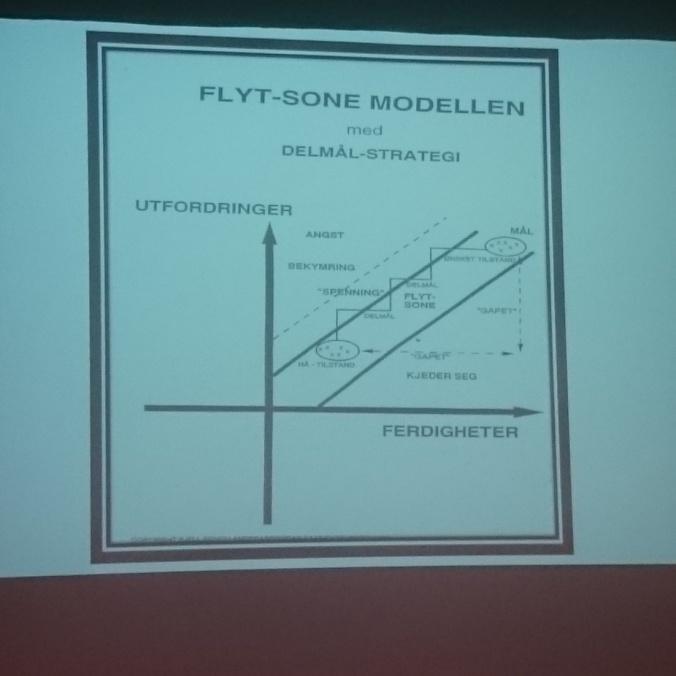 Kaggestads flytsonemodell med delmål